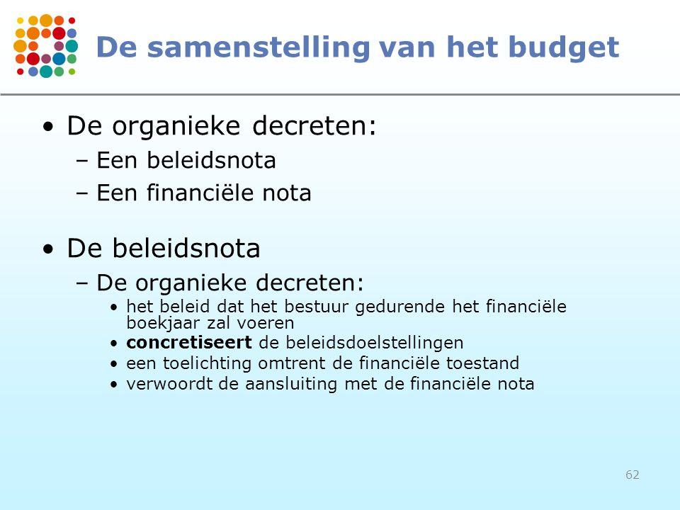 62 De samenstelling van het budget De organieke decreten: –Een beleidsnota –Een financiële nota De beleidsnota –De organieke decreten: het beleid dat