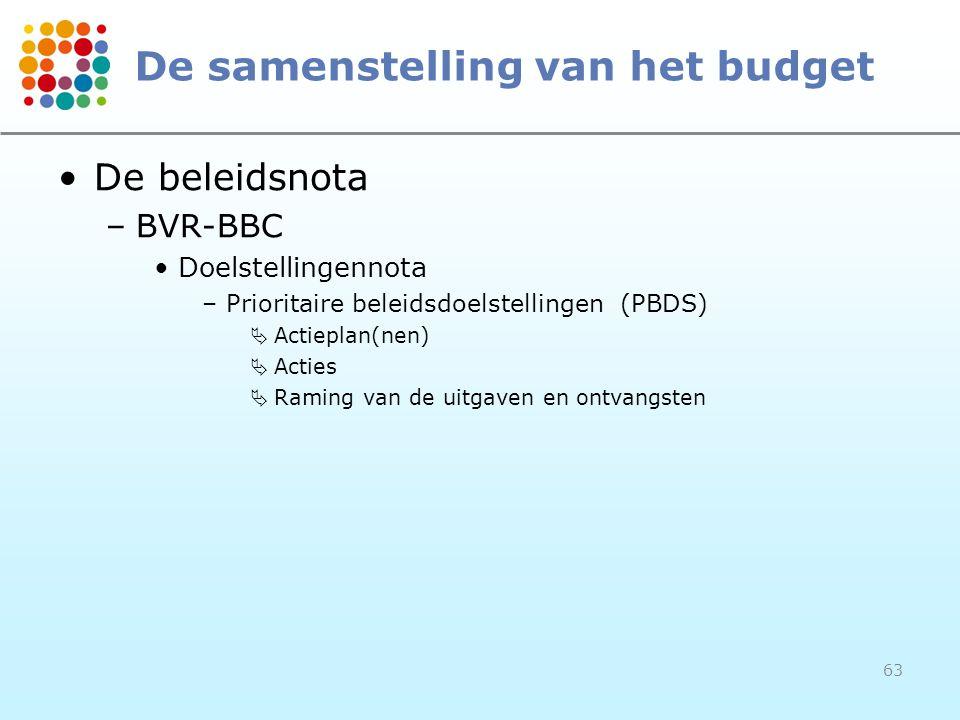 63 De samenstelling van het budget De beleidsnota –BVR-BBC Doelstellingennota –Prioritaire beleidsdoelstellingen (PBDS)  Actieplan(nen)  Acties  Raming van de uitgaven en ontvangsten