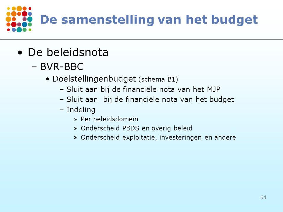 64 De samenstelling van het budget De beleidsnota –BVR-BBC Doelstellingenbudget (schema B1) –Sluit aan bij de financiële nota van het MJP –Sluit aan bij de financiële nota van het budget –Indeling »Per beleidsdomein »Onderscheid PBDS en overig beleid »Onderscheid exploitatie, investeringen en andere