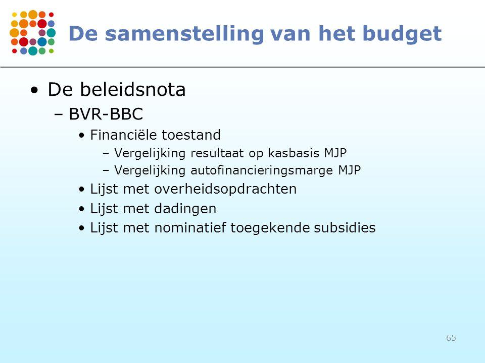 65 De samenstelling van het budget De beleidsnota –BVR-BBC Financiële toestand –Vergelijking resultaat op kasbasis MJP –Vergelijking autofinancierings