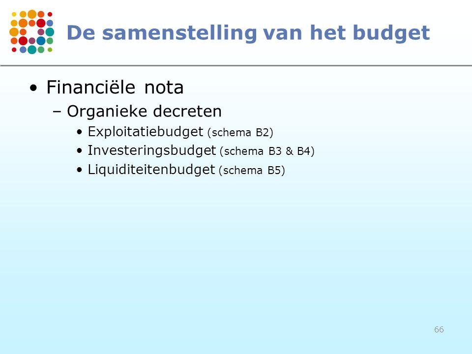 66 Financiële nota –Organieke decreten Exploitatiebudget (schema B2) Investeringsbudget (schema B3 & B4) Liquiditeitenbudget (schema B5) De samenstell