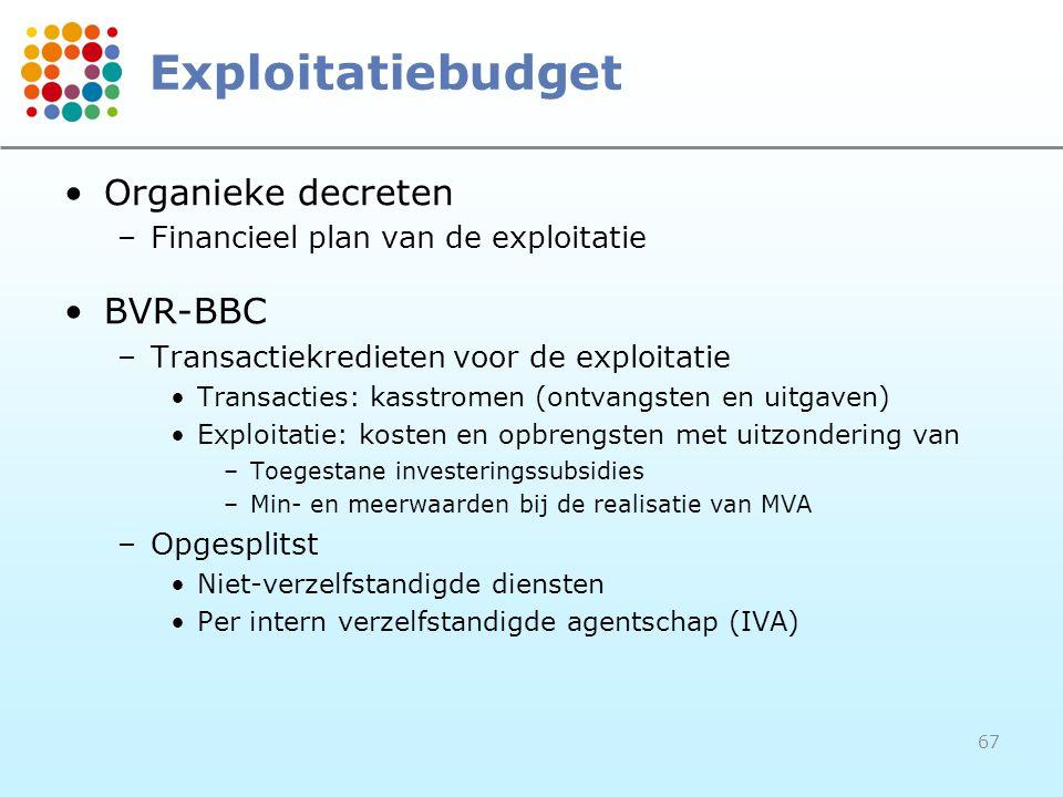 67 Exploitatiebudget Organieke decreten –Financieel plan van de exploitatie BVR-BBC –Transactiekredieten voor de exploitatie Transacties: kasstromen (ontvangsten en uitgaven) Exploitatie: kosten en opbrengsten met uitzondering van –Toegestane investeringssubsidies –Min- en meerwaarden bij de realisatie van MVA –Opgesplitst Niet-verzelfstandigde diensten Per intern verzelfstandigde agentschap (IVA)