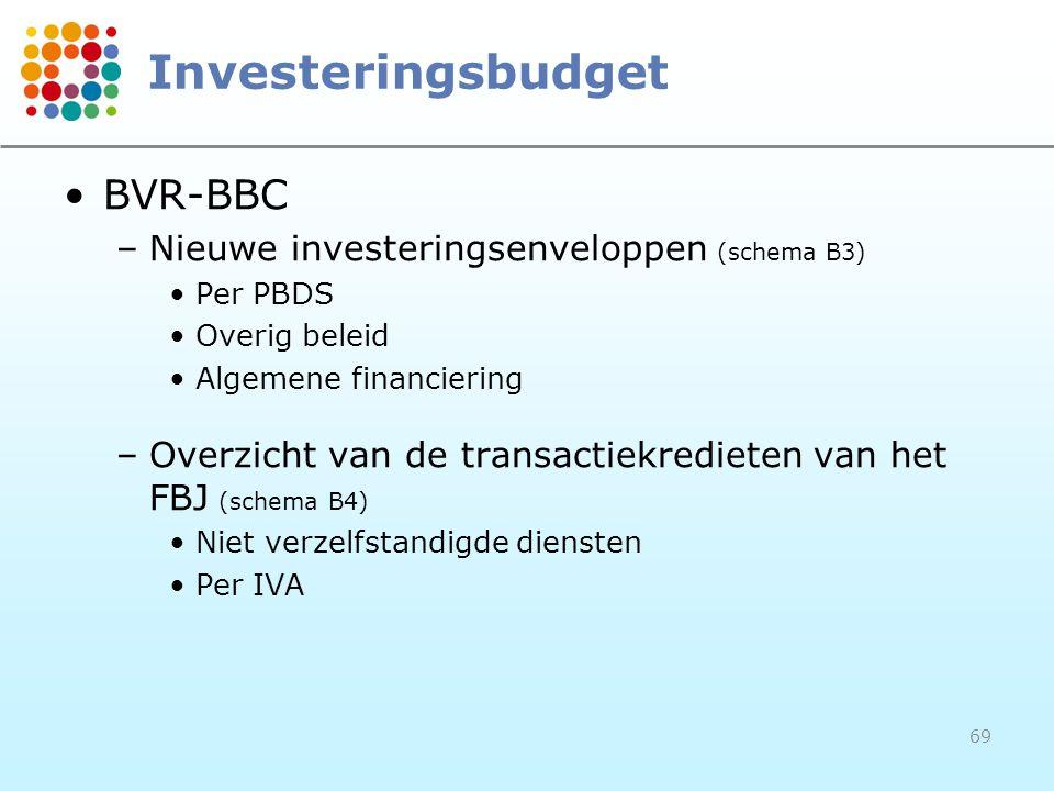 69 Investeringsbudget BVR-BBC –Nieuwe investeringsenveloppen (schema B3) Per PBDS Overig beleid Algemene financiering –Overzicht van de transactiekredieten van het FBJ (schema B4) Niet verzelfstandigde diensten Per IVA