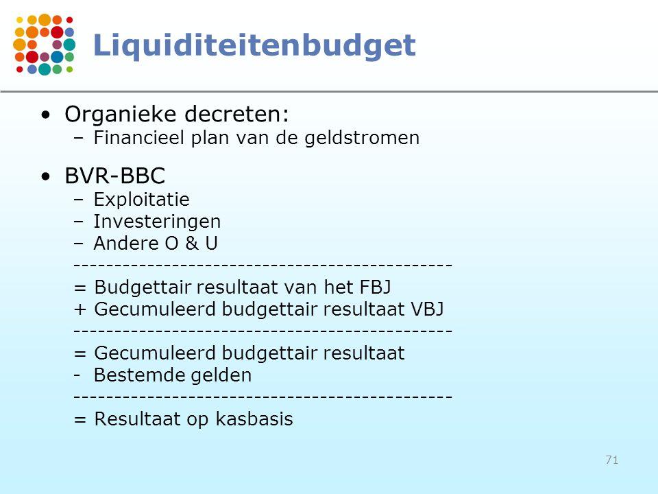 71 Liquiditeitenbudget Organieke decreten: –Financieel plan van de geldstromen BVR-BBC –Exploitatie –Investeringen –Andere O & U ---------------------------------------------- = Budgettair resultaat van het FBJ + Gecumuleerd budgettair resultaat VBJ ---------------------------------------------- = Gecumuleerd budgettair resultaat -Bestemde gelden ---------------------------------------------- = Resultaat op kasbasis