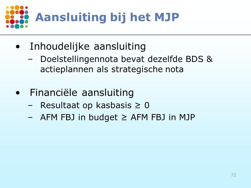 72 Aansluiting bij het MJP Inhoudelijke aansluiting –Doelstellingennota bevat dezelfde BDS & actieplannen als strategische nota Financiële aansluiting –Resultaat op kasbasis ≥ 0 –AFM FBJ in budget ≥ AFM FBJ in MJP