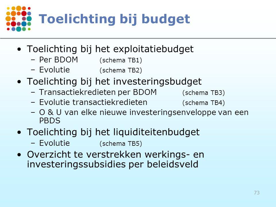 73 Toelichting bij budget Toelichting bij het exploitatiebudget –Per BDOM (schema TB1) –Evolutie (schema TB2) Toelichting bij het investeringsbudget –Transactiekredieten per BDOM (schema TB3) –Evolutie transactiekredieten (schema TB4) –O & U van elke nieuwe investeringsenveloppe van een PBDS Toelichting bij het liquiditeitenbudget –Evolutie (schema TB5) Overzicht te verstrekken werkings- en investeringssubsidies per beleidsveld