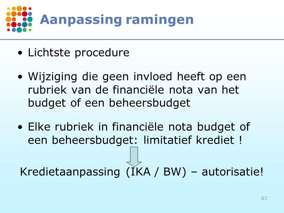 83 Aanpassing ramingen Lichtste procedure Wijziging die geen invloed heeft op een rubriek van de financiële nota van het budget of een beheersbudget E