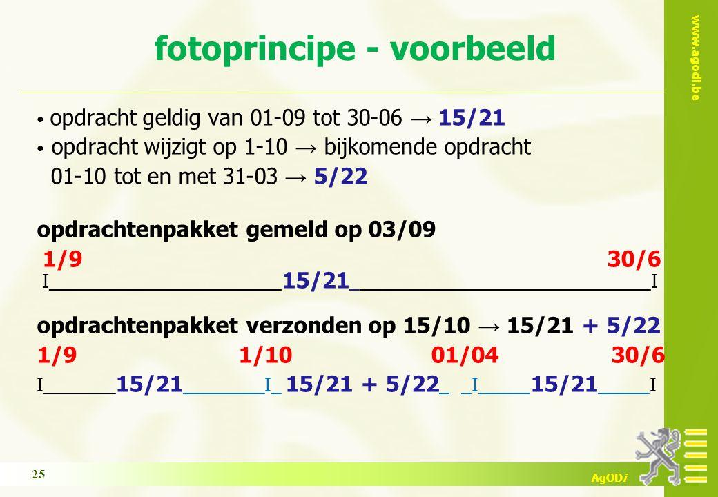 www.agodi.be AgODi opdracht geldig van 01-09 tot 30-06 → 15/21 opdracht wijzigt op 1-10 → bijkomende opdracht 01-10 tot en met 31-03 → 5/22 opdrachten