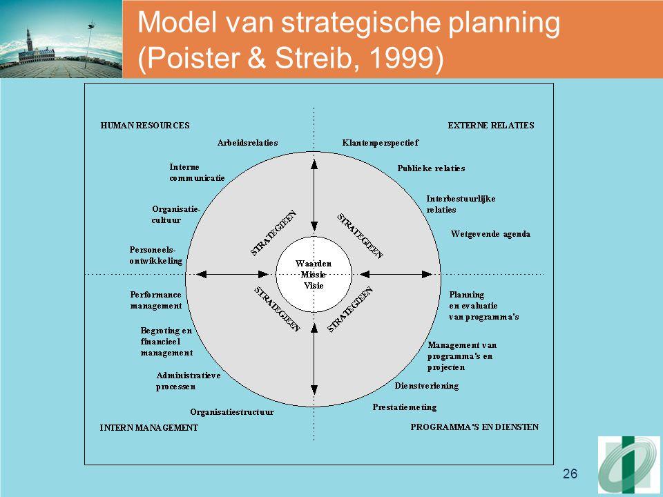 26 Model van strategische planning (Poister & Streib, 1999)
