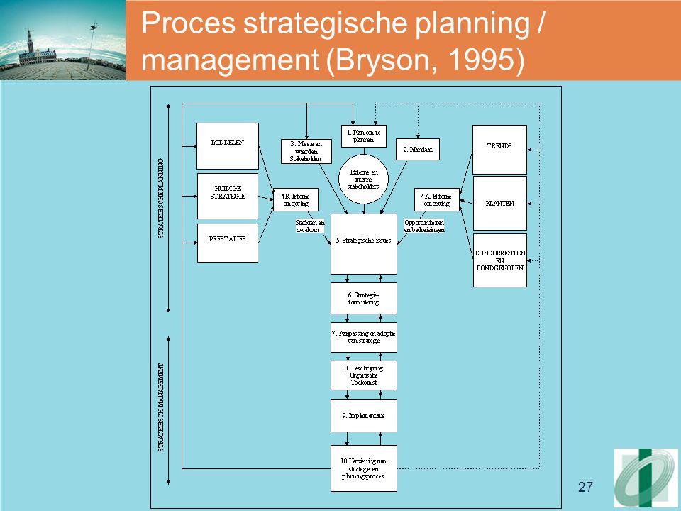 27 Proces strategische planning / management (Bryson, 1995)