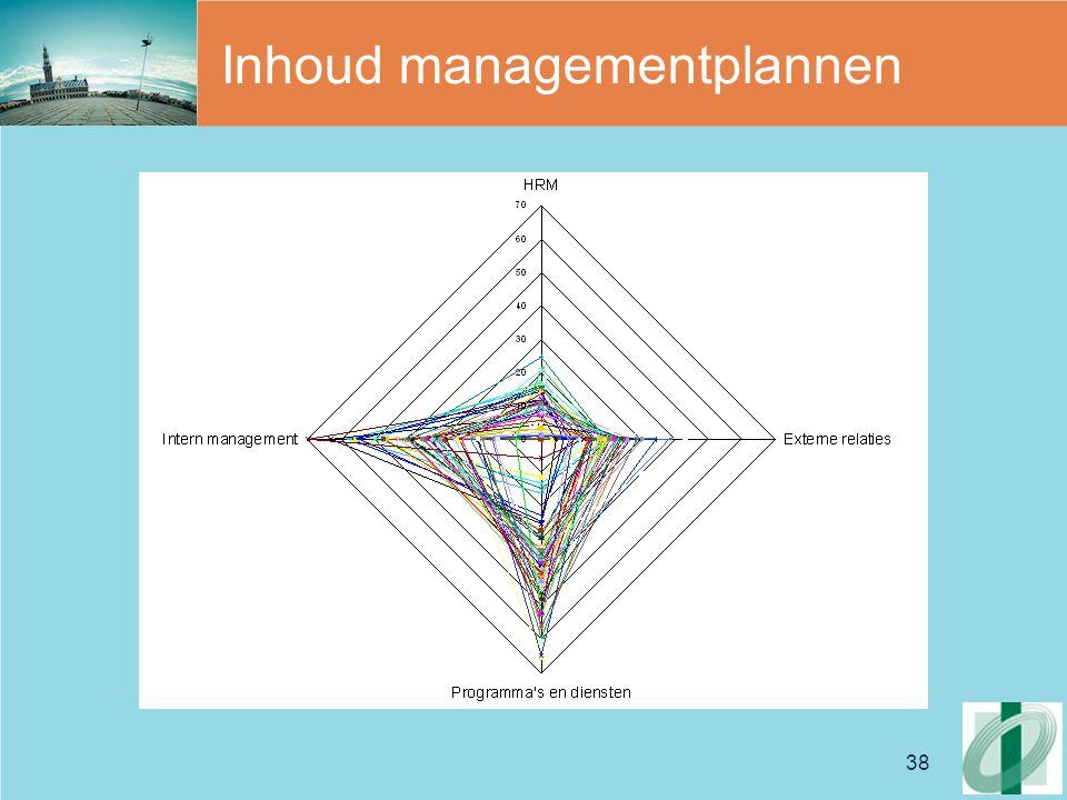 38 Inhoud managementplannen
