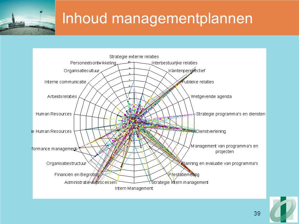 39 Inhoud managementplannen