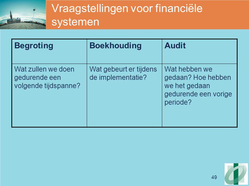 49 Vraagstellingen voor financiële systemen BegrotingBoekhoudingAudit Wat zullen we doen gedurende een volgende tijdspanne? Wat gebeurt er tijdens de