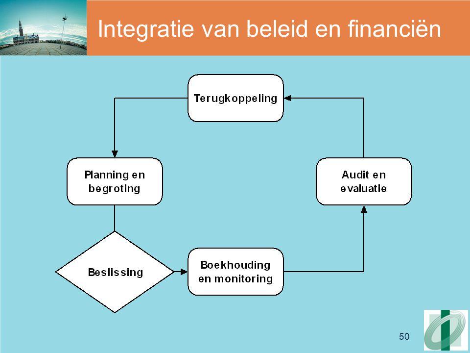 50 Integratie van beleid en financiën