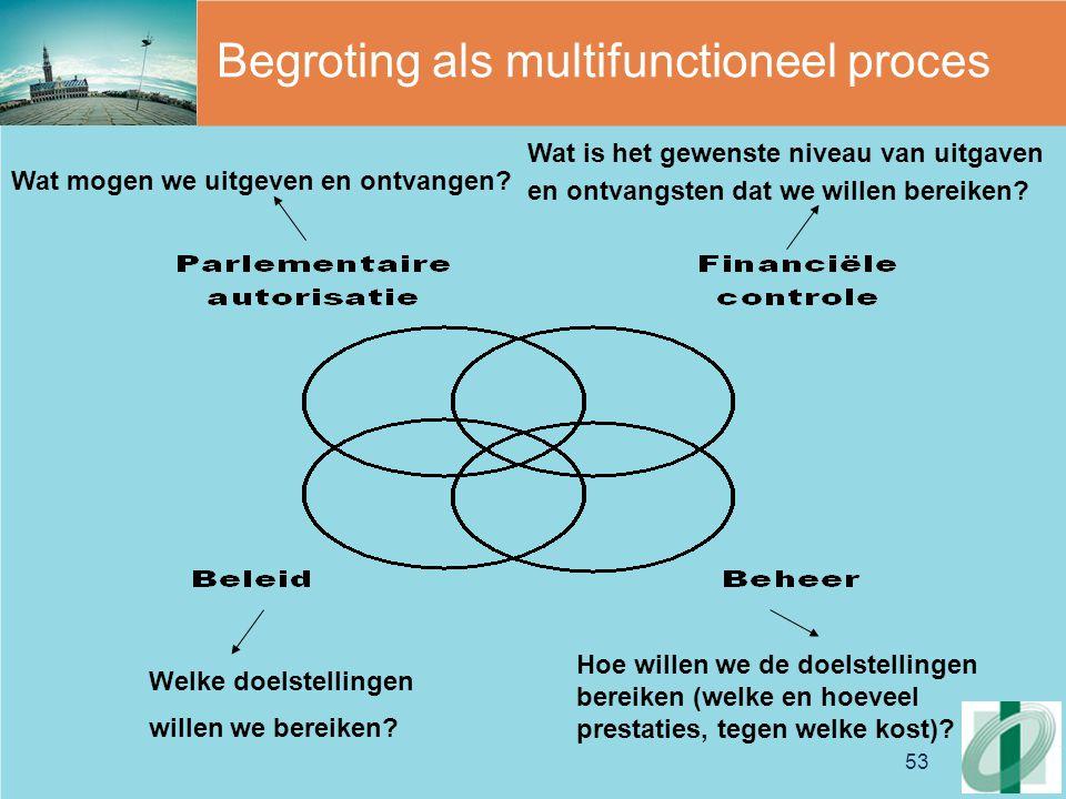 53 Begroting als multifunctioneel proces Wat mogen we uitgeven en ontvangen? Welke doelstellingen willen we bereiken? Wat is het gewenste niveau van u