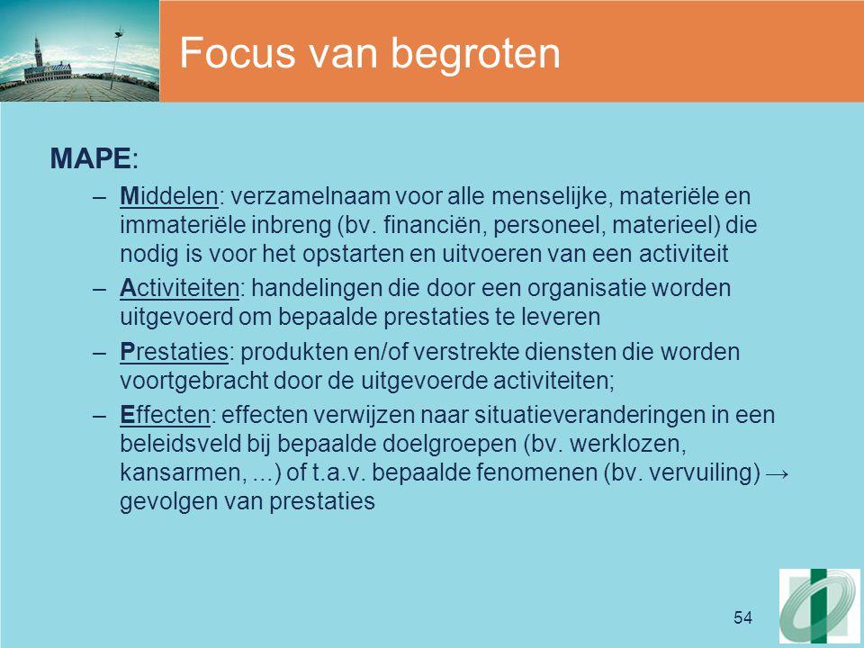 54 Focus van begroten MAPE: –Middelen: verzamelnaam voor alle menselijke, materiële en immateriële inbreng (bv. financiën, personeel, materieel) die n
