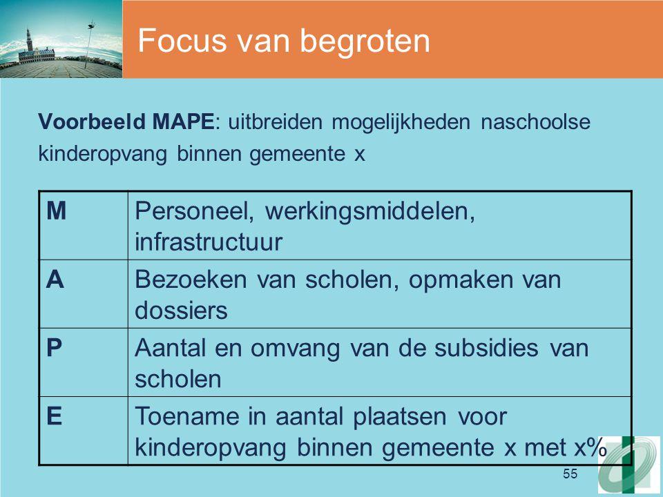 55 Focus van begroten Voorbeeld MAPE: uitbreiden mogelijkheden naschoolse kinderopvang binnen gemeente x MPersoneel, werkingsmiddelen, infrastructuur
