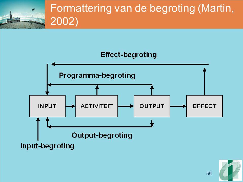 56 Formattering van de begroting (Martin, 2002)