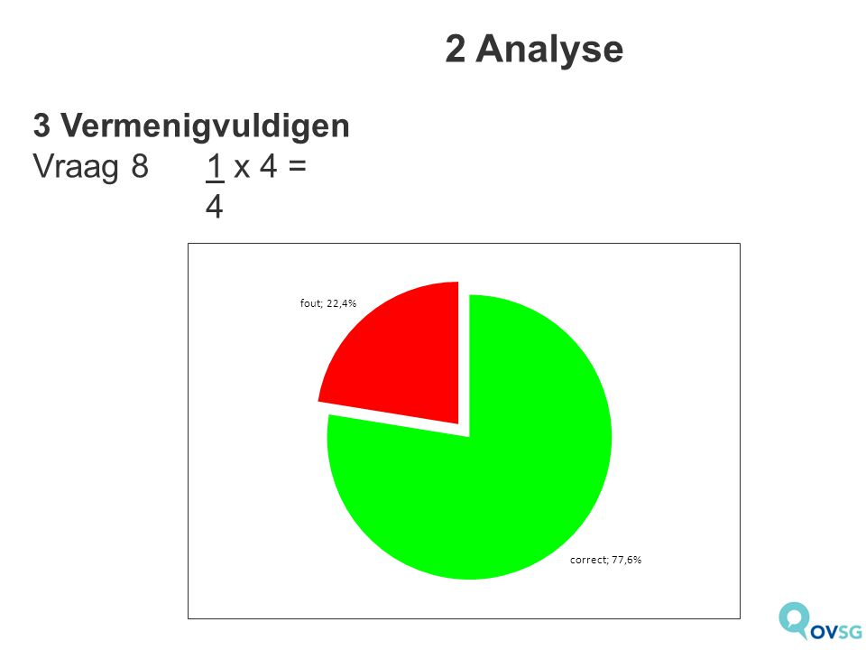 2 Analyse 3 Vermenigvuldigen Vraag 8 1 x 4 = 4