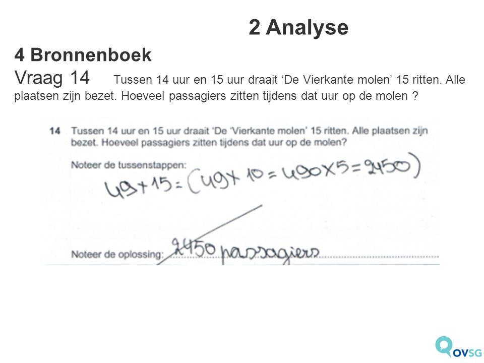 2 Analyse 4 Bronnenboek Vraag 14 Tussen 14 uur en 15 uur draait 'De Vierkante molen' 15 ritten. Alle plaatsen zijn bezet. Hoeveel passagiers zitten ti