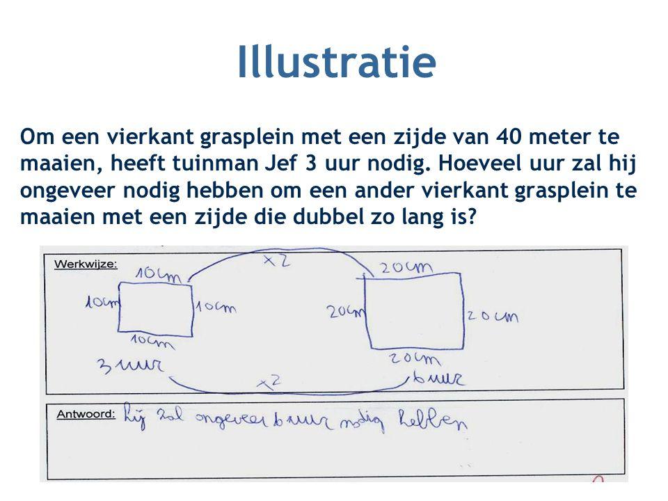 Illustratie Om een vierkant grasplein met een zijde van 40 meter te maaien, heeft tuinman Jef 3 uur nodig.