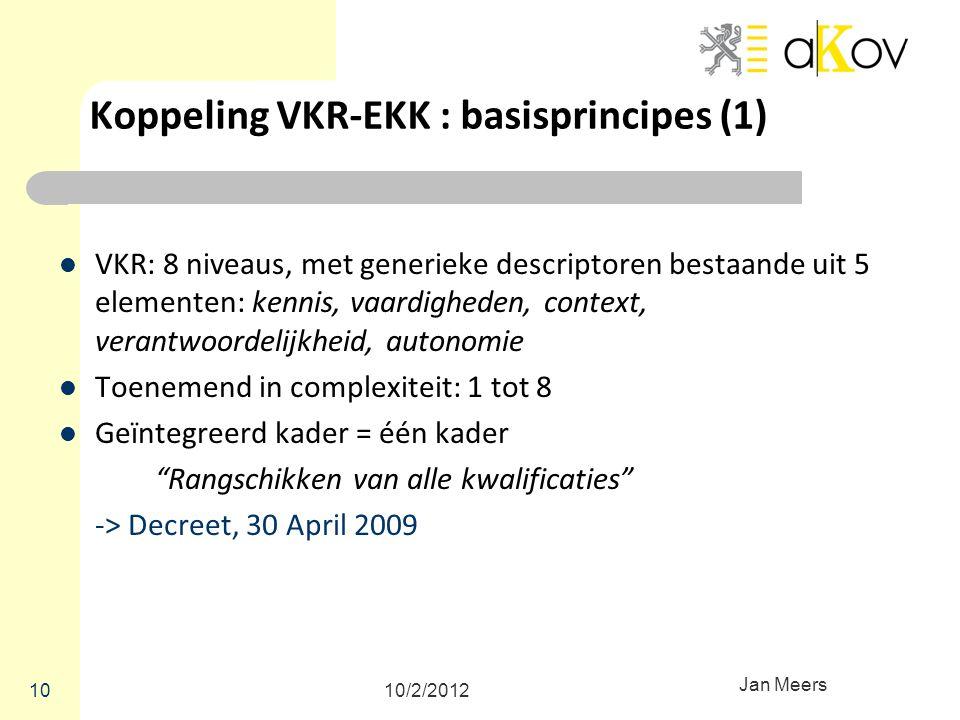 Jan Meers VKR: 8 niveaus, met generieke descriptoren bestaande uit 5 elementen: kennis, vaardigheden, context, verantwoordelijkheid, autonomie Toeneme