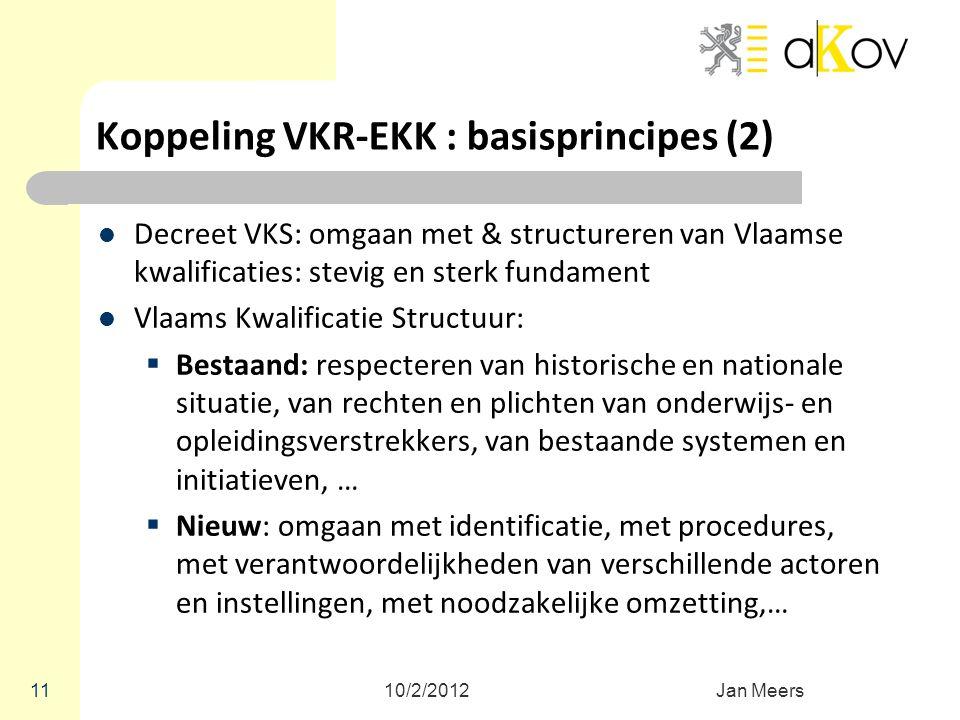 Decreet VKS: omgaan met & structureren van Vlaamse kwalificaties: stevig en sterk fundament Vlaams Kwalificatie Structuur:  Bestaand: respecteren van