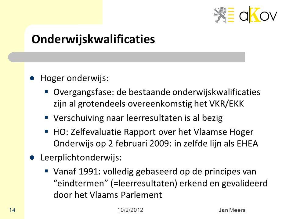 10/2/2012Jan Meers 14 Onderwijskwalificaties Hoger onderwijs:  Overgangsfase: de bestaande onderwijskwalificaties zijn al grotendeels overeenkomstig