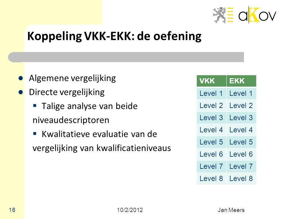 Jan Meers Koppeling VKK-EKK: de oefening Algemene vergelijking Directe vergelijking  Talige analyse van beide niveaudescriptoren  Kwalitatieve evalu