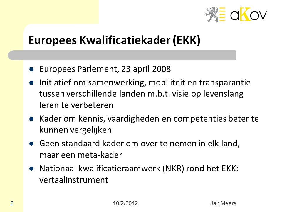 Europees Kwalificatiekader (EKK) Europees Parlement, 23 april 2008 Initiatief om samenwerking, mobiliteit en transparantie tussen verschillende landen