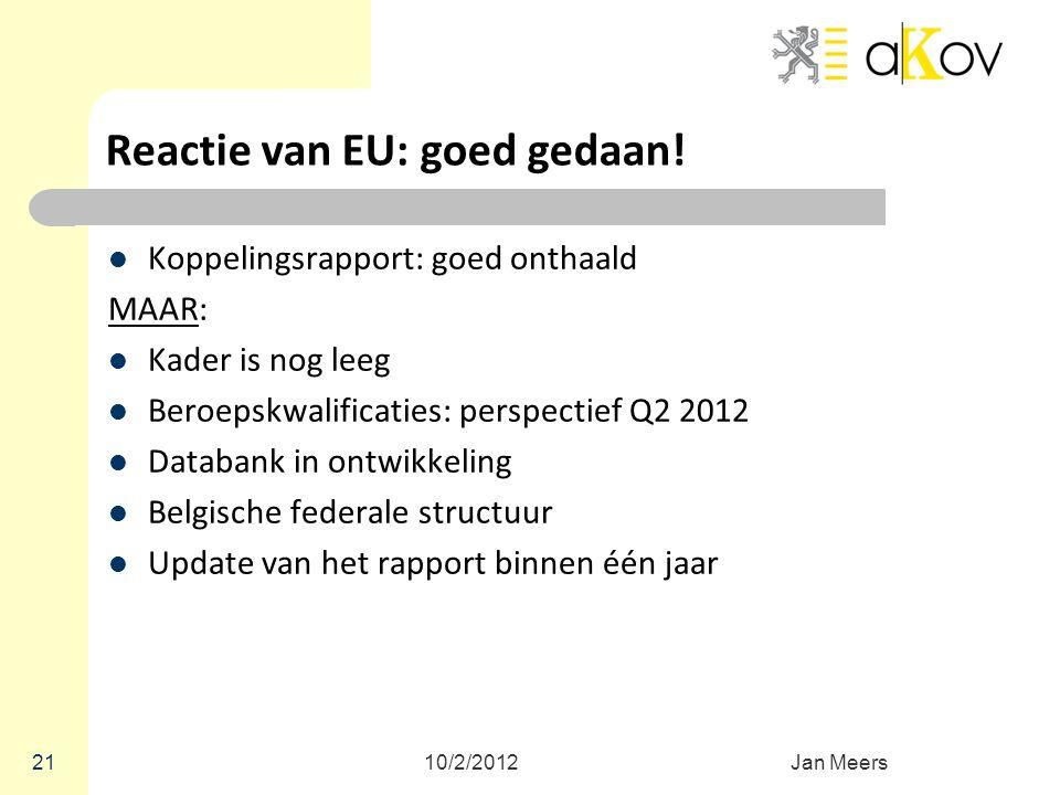 Reactie van EU: goed gedaan! Koppelingsrapport: goed onthaald MAAR: Kader is nog leeg Beroepskwalificaties: perspectief Q2 2012 Databank in ontwikkeli