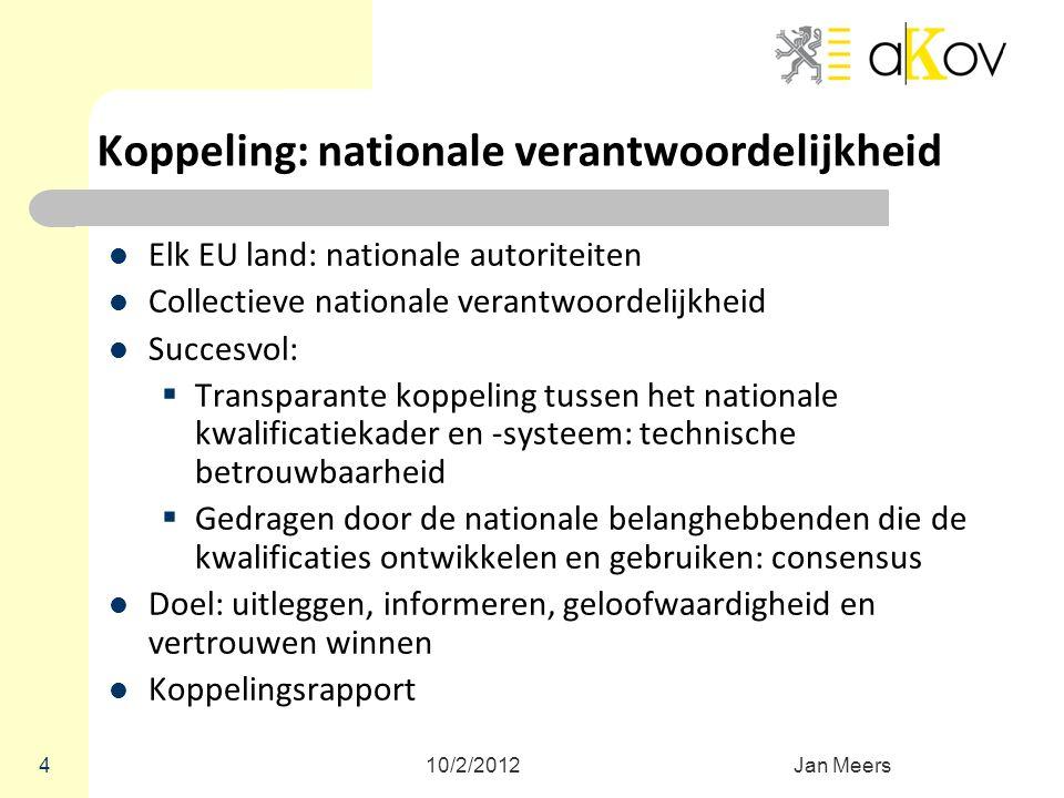 Koppeling: nationale verantwoordelijkheid Elk EU land: nationale autoriteiten Collectieve nationale verantwoordelijkheid Succesvol:  Transparante kop