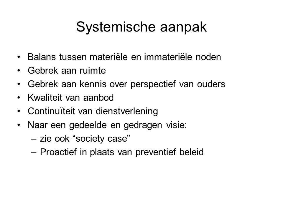 Systemische aanpak Balans tussen materiële en immateriële noden Gebrek aan ruimte Gebrek aan kennis over perspectief van ouders Kwaliteit van aanbod C