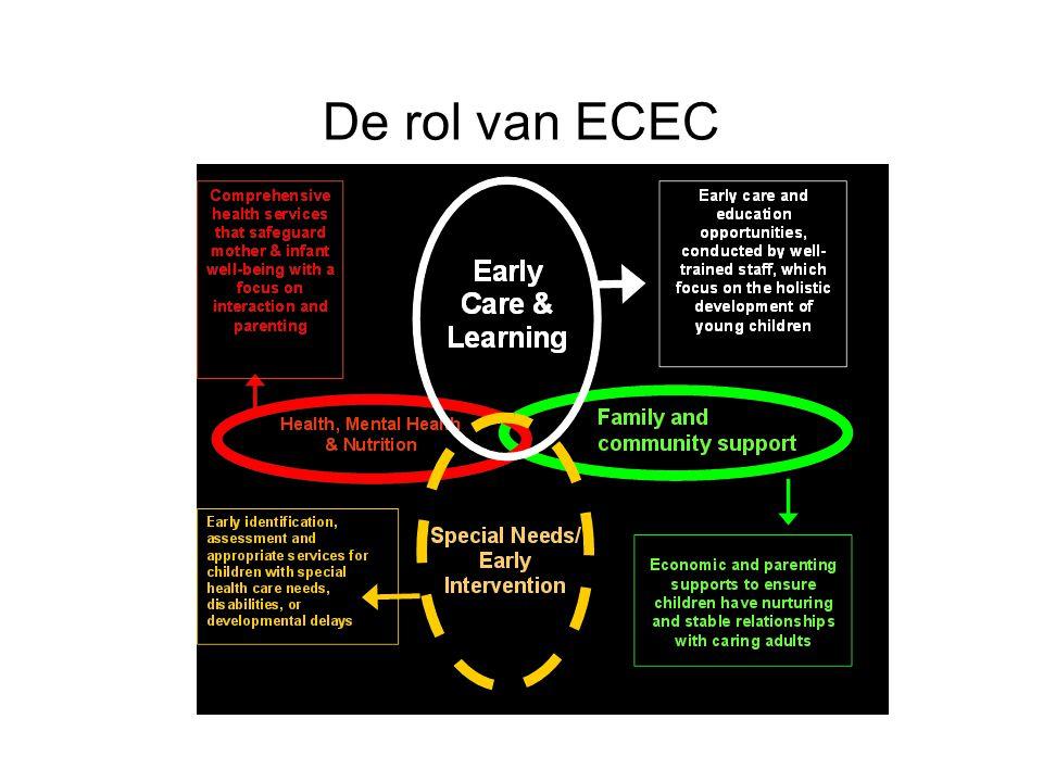 De rol van ECEC