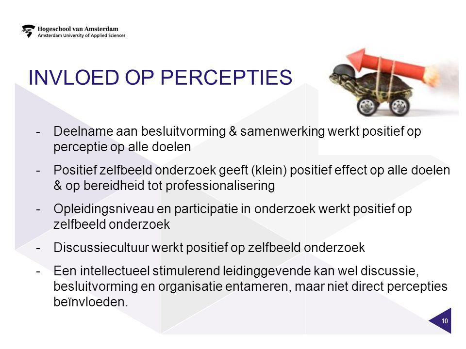 INVLOED OP PERCEPTIES 10 -Deelname aan besluitvorming & samenwerking werkt positief op perceptie op alle doelen -Positief zelfbeeld onderzoek geeft (klein) positief effect op alle doelen & op bereidheid tot professionalisering -Opleidingsniveau en participatie in onderzoek werkt positief op zelfbeeld onderzoek -Discussiecultuur werkt positief op zelfbeeld onderzoek -Een intellectueel stimulerend leidinggevende kan wel discussie, besluitvorming en organisatie entameren, maar niet direct percepties beïnvloeden.