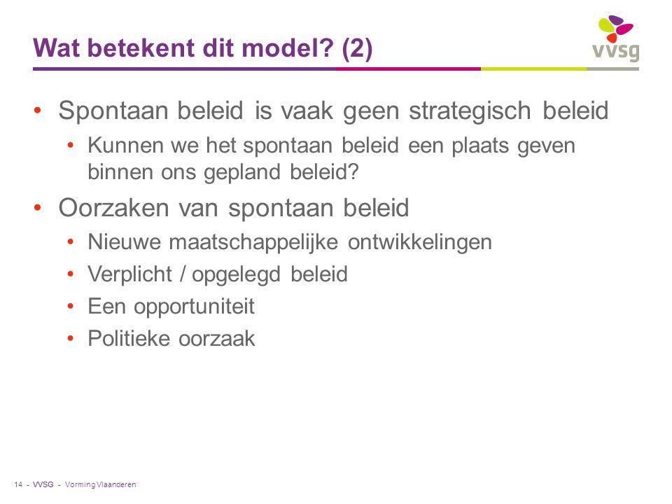 VVSG - Wat betekent dit model? (2) Spontaan beleid is vaak geen strategisch beleid Kunnen we het spontaan beleid een plaats geven binnen ons gepland b