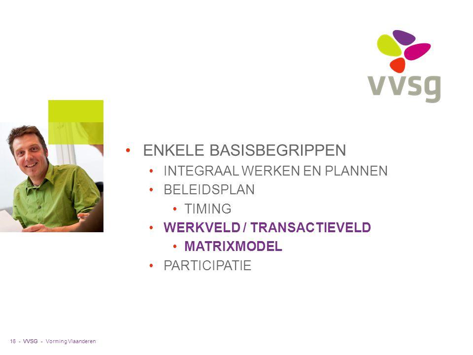 VVSG - ENKELE BASISBEGRIPPEN INTEGRAAL WERKEN EN PLANNEN BELEIDSPLAN TIMING WERKVELD / TRANSACTIEVELD MATRIXMODEL PARTICIPATIE Vorming Vlaanderen16 -