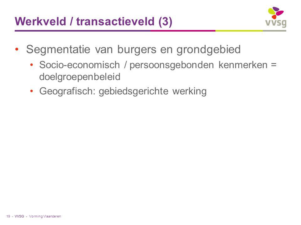 VVSG - Werkveld / transactieveld (3) Segmentatie van burgers en grondgebied Socio-economisch / persoonsgebonden kenmerken = doelgroepenbeleid Geografi