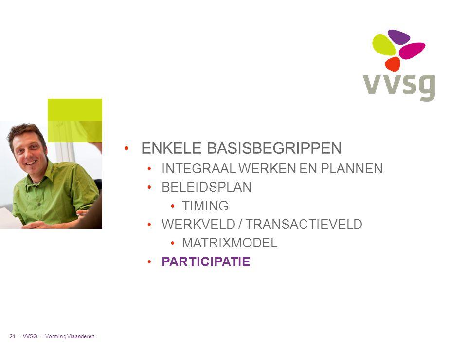 VVSG - ENKELE BASISBEGRIPPEN INTEGRAAL WERKEN EN PLANNEN BELEIDSPLAN TIMING WERKVELD / TRANSACTIEVELD MATRIXMODEL PARTICIPATIE Vorming Vlaanderen21 -