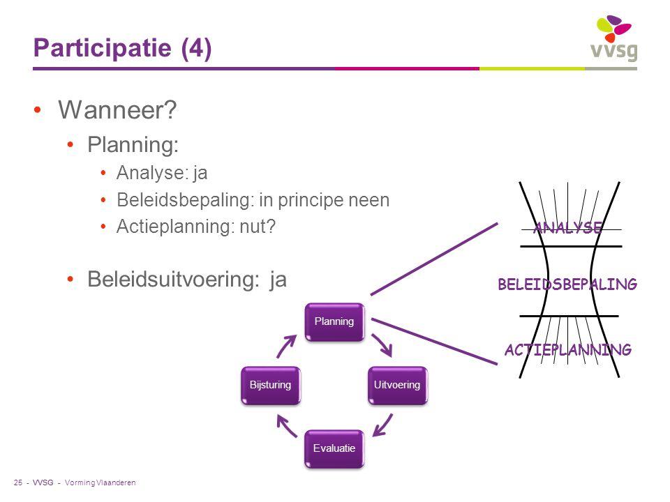 VVSG - Participatie (4) Wanneer? Planning: Analyse: ja Beleidsbepaling: in principe neen Actieplanning: nut? Beleidsuitvoering: ja 25 -Vorming Vlaande