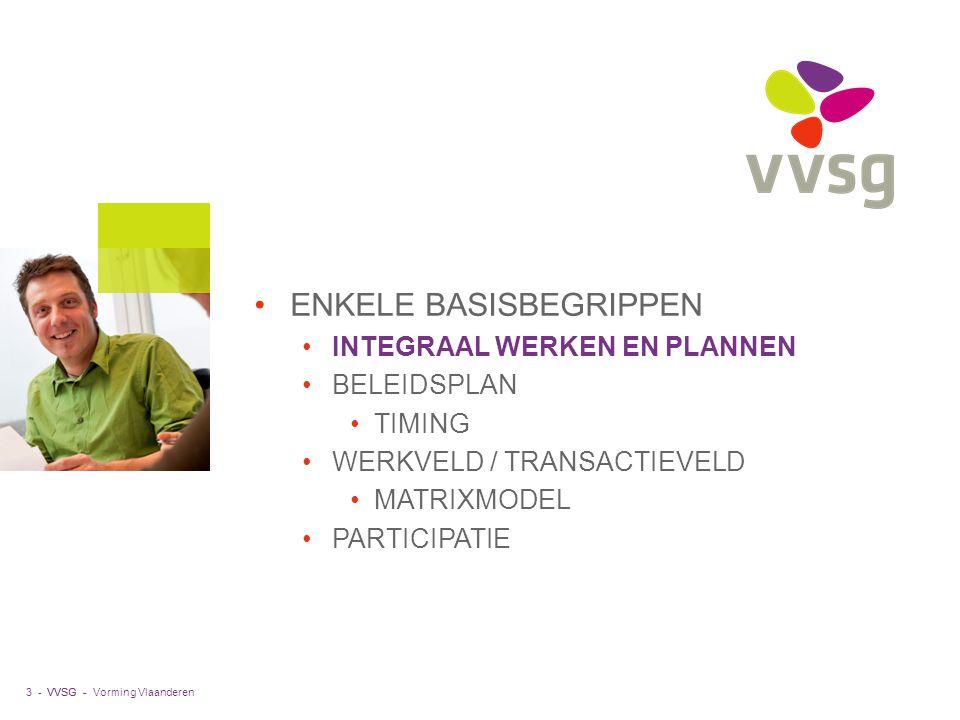 VVSG - ENKELE BASISBEGRIPPEN INTEGRAAL WERKEN EN PLANNEN BELEIDSPLAN TIMING WERKVELD / TRANSACTIEVELD MATRIXMODEL PARTICIPATIE Vorming Vlaanderen3 -