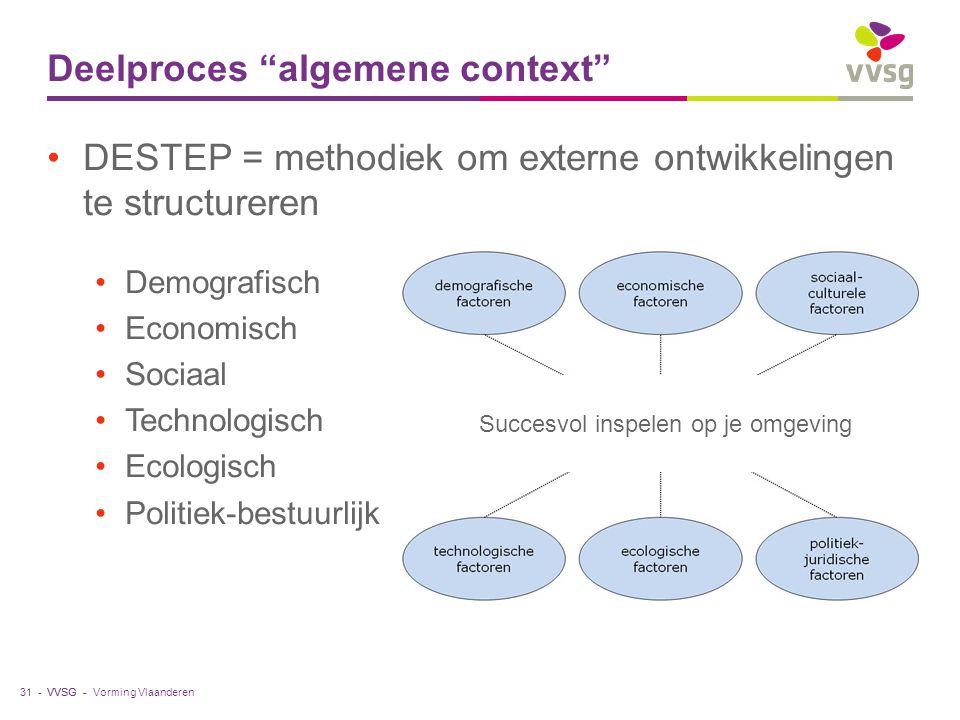 """VVSG - Deelproces """"algemene context"""" DESTEP = methodiek om externe ontwikkelingen te structureren Demografisch Economisch Sociaal Technologisch Ecolog"""