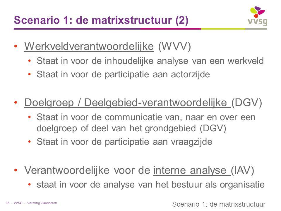 VVSG - Scenario 1: de matrixstructuur (2) Werkveldverantwoordelijke (WVV) Staat in voor de inhoudelijke analyse van een werkveld Staat in voor de part