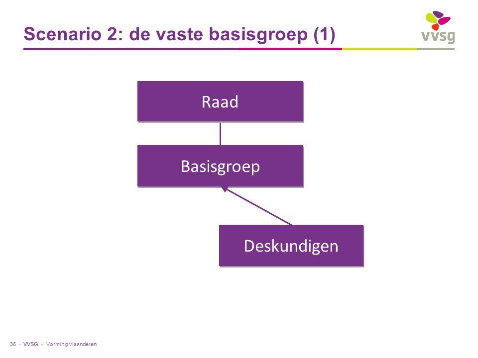 VVSG - Scenario 2: de vaste basisgroep (1) 36 - Raad Basisgroep Deskundigen Vorming Vlaanderen
