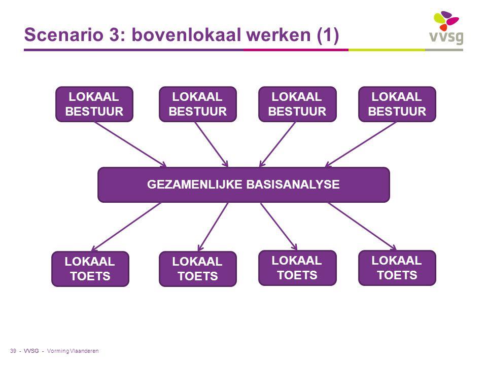 VVSG - Scenario 3: bovenlokaal werken (1) Vorming Vlaanderen39 - LOKAAL BESTUUR GEZAMENLIJKE BASISANALYSE LOKAAL TOETS