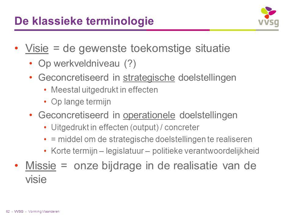 VVSG - De klassieke terminologie Visie = de gewenste toekomstige situatie Op werkveldniveau (?) Geconcretiseerd in strategische doelstellingen Meestal