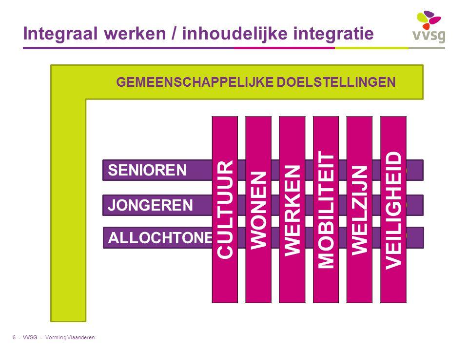 VVSG - ALLOCHTONEN SENIOREN JONGEREN CULTUUR WONEN WERKEN MOBILITEIT WELZIJN VEILIGHEID Integraal werken / inhoudelijke integratie Vorming Vlaanderen6