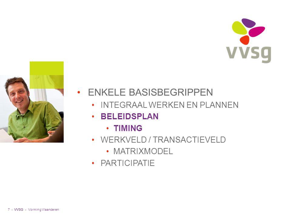 VVSG - ENKELE BASISBEGRIPPEN INTEGRAAL WERKEN EN PLANNEN BELEIDSPLAN TIMING WERKVELD / TRANSACTIEVELD MATRIXMODEL PARTICIPATIE Vorming Vlaanderen7 -