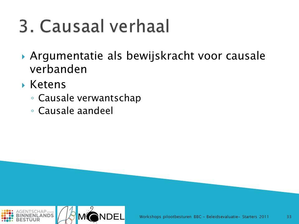  Argumentatie als bewijskracht voor causale verbanden  Ketens ◦ Causale verwantschap ◦ Causale aandeel Workshops pilootbesturen BBC - Beleidsevaluatie- Starters 201133