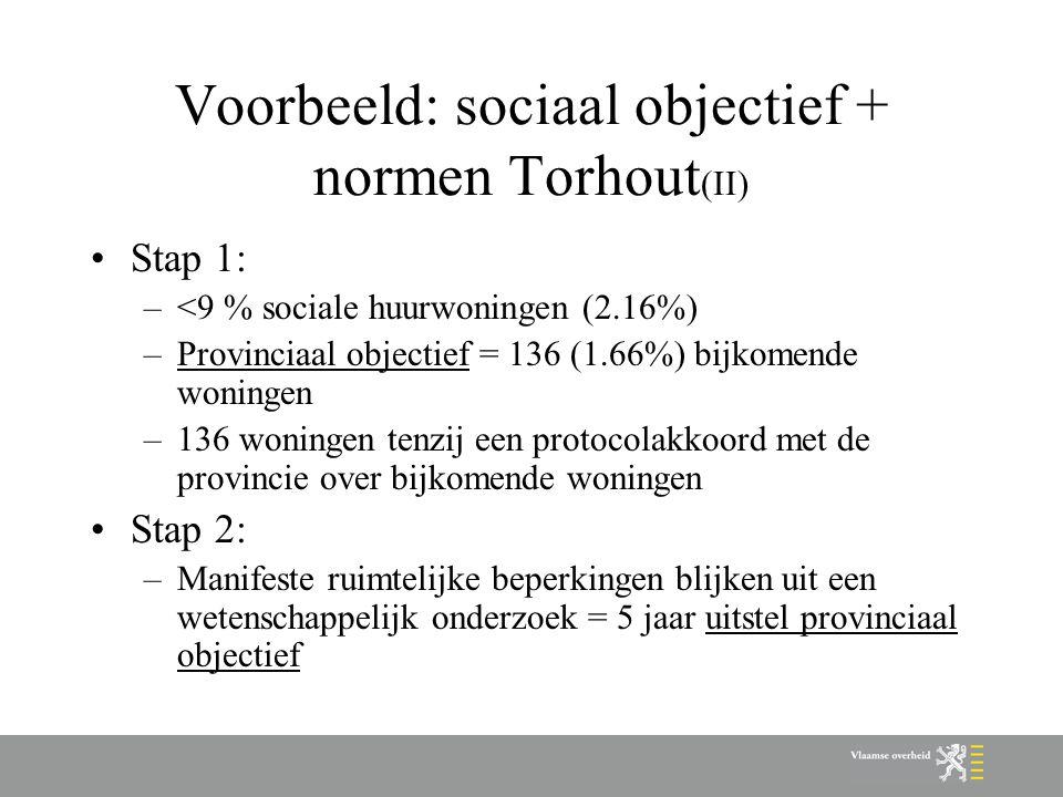 Voorbeeld: sociaal objectief + normen Torhout (II) Stap 1: –<9 % sociale huurwoningen (2.16%) –Provinciaal objectief = 136 (1.66%) bijkomende woningen –136 woningen tenzij een protocolakkoord met de provincie over bijkomende woningen Stap 2: –Manifeste ruimtelijke beperkingen blijken uit een wetenschappelijk onderzoek = 5 jaar uitstel provinciaal objectief